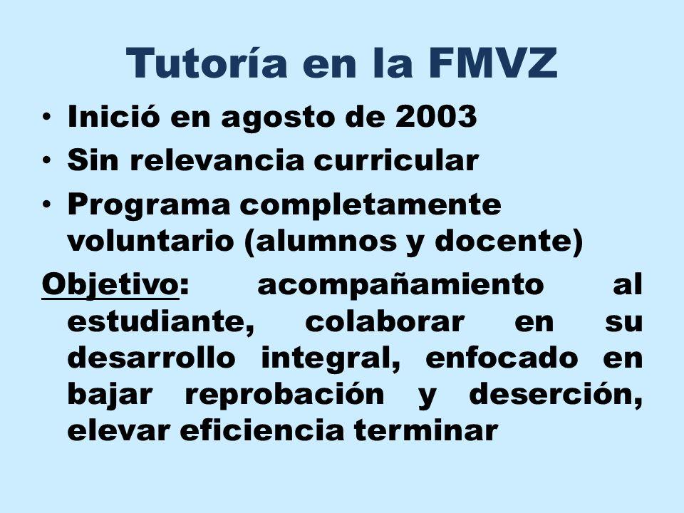 Tutoría en la FMVZ Inició en agosto de 2003 Sin relevancia curricular Programa completamente voluntario (alumnos y docente) Objetivo: acompañamiento a
