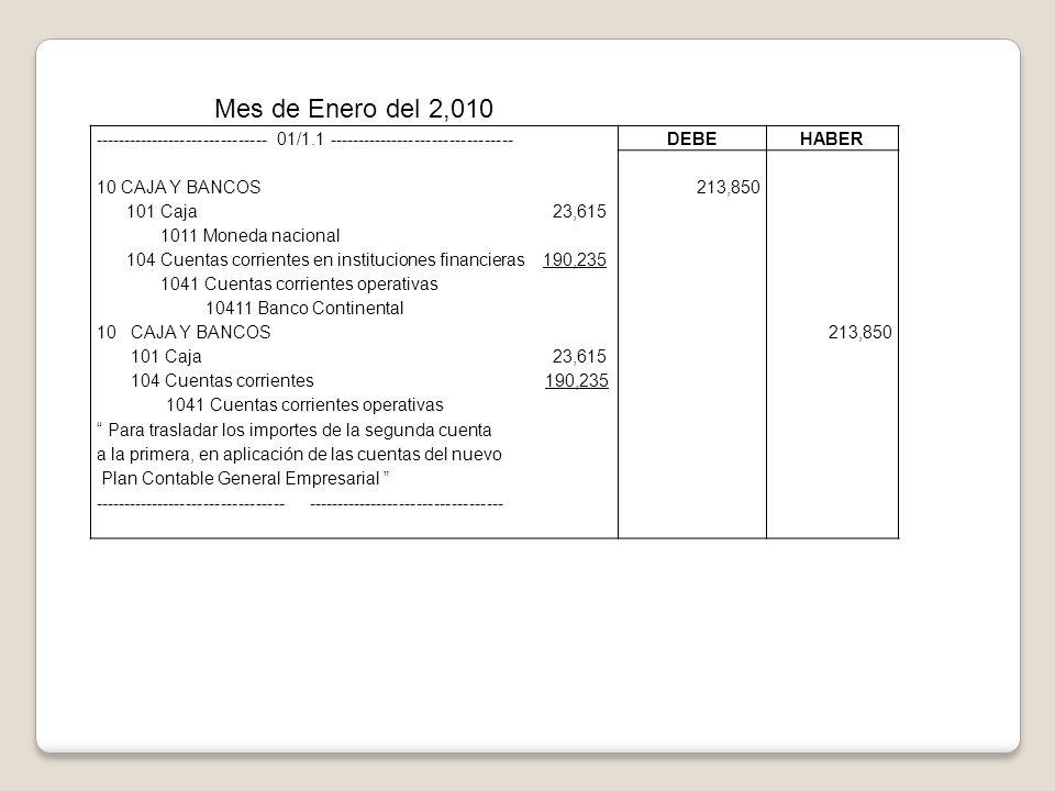 ------------------------------ 01/1.1 -------------------------------- 10 CAJA Y BANCOS 101 Caja 23,615 1011 Moneda nacional 104 Cuentas corrientes en