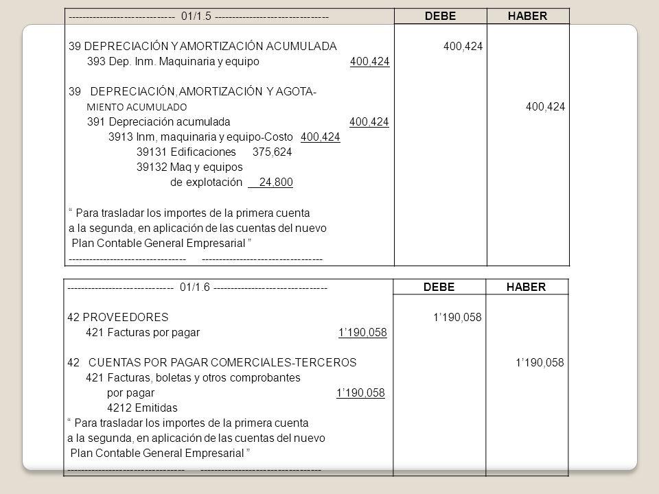 ------------------------------ 01/1.6 -------------------------------- 42 PROVEEDORES 421 Facturas por pagar 1190,058 42 CUENTAS POR PAGAR COMERCIALES