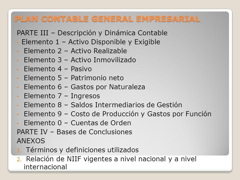 PLAN CONTABLE GENERAL EMPRESARIAL PARTE III – Descripción y Dinámica Contable Elemento 1 – Activo Disponible y Exigible Elemento 2 – Activo Realizable
