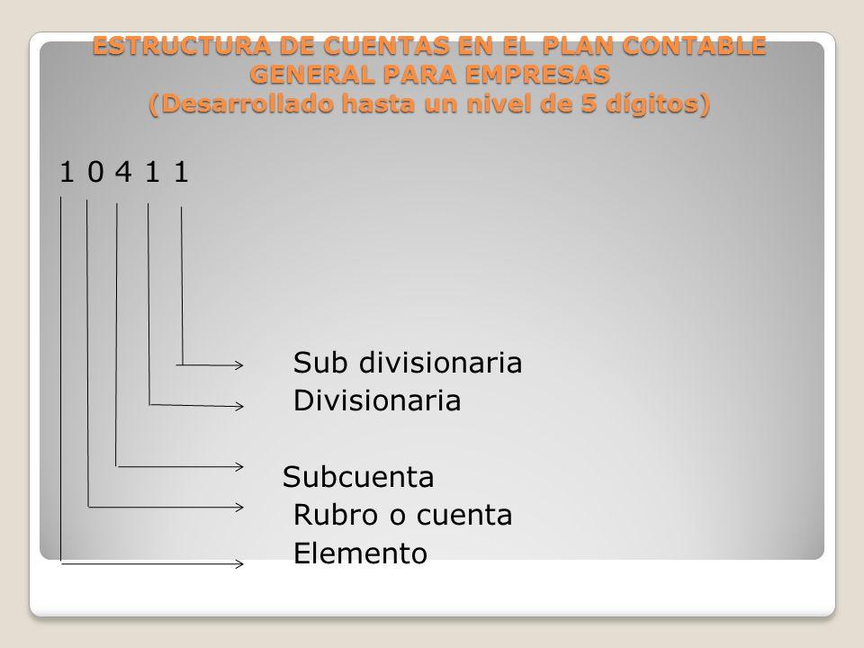 ESTRUCTURA DE CUENTAS EN EL PLAN CONTABLE GENERAL PARA EMPRESAS (Desarrollado hasta un nivel de 5 dígitos) 1 0 4 1 1 Sub divisionaria Divisionaria Sub
