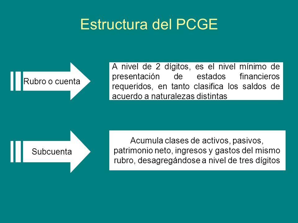 Estructura del PCGE A nivel de 2 dígitos, es el nivel mínimo de presentación de estados financieros requeridos, en tanto clasifica los saldos de acuer