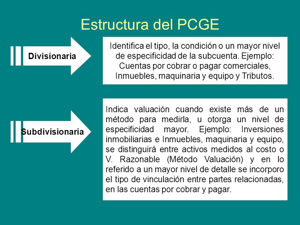 Estructura del PCGE Identifica el tipo, la condición o un mayor nivel de especificidad de la subcuenta. Ejemplo: Cuentas por cobrar o pagar comerciale