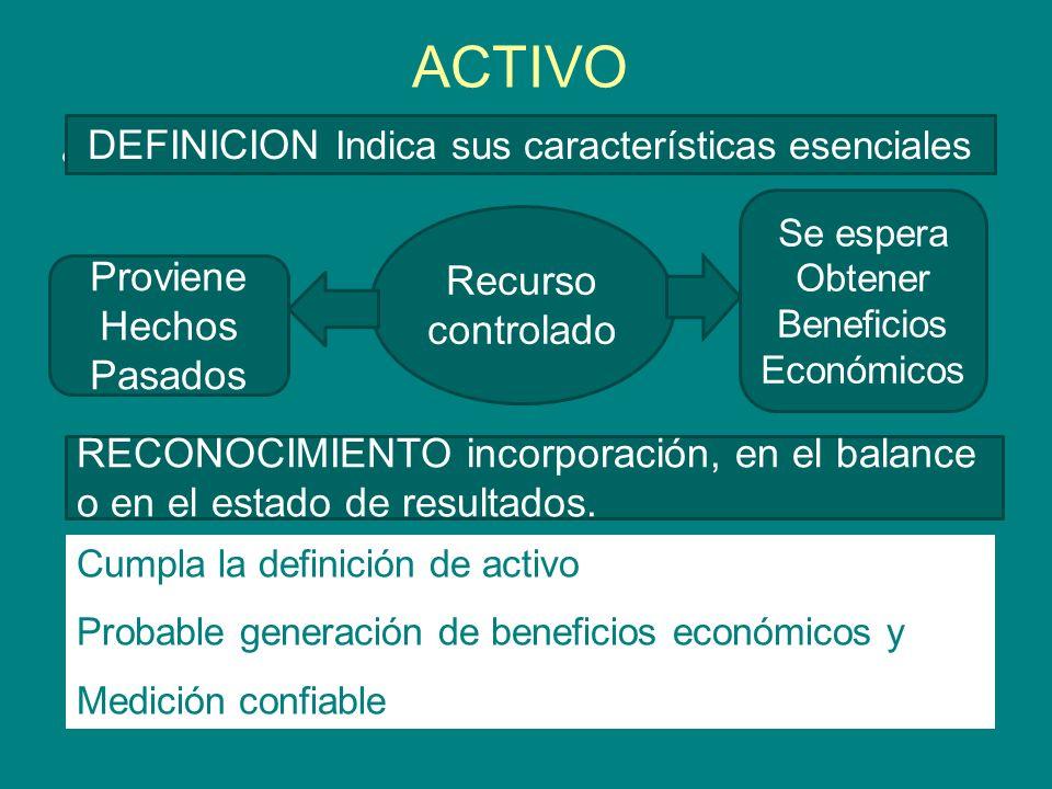 ACTIVO 15 Recurso controlado Proviene Hechos Pasados Se espera Obtener Beneficios Económicos DEFINICION Indica sus características esenciales RECONOCI
