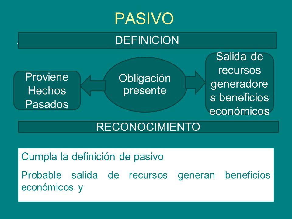 PASIVO 15 Obligación presente Proviene Hechos Pasados Salida de recursos generadore s beneficios económicos DEFINICION RECONOCIMIENTO Cumpla la defini