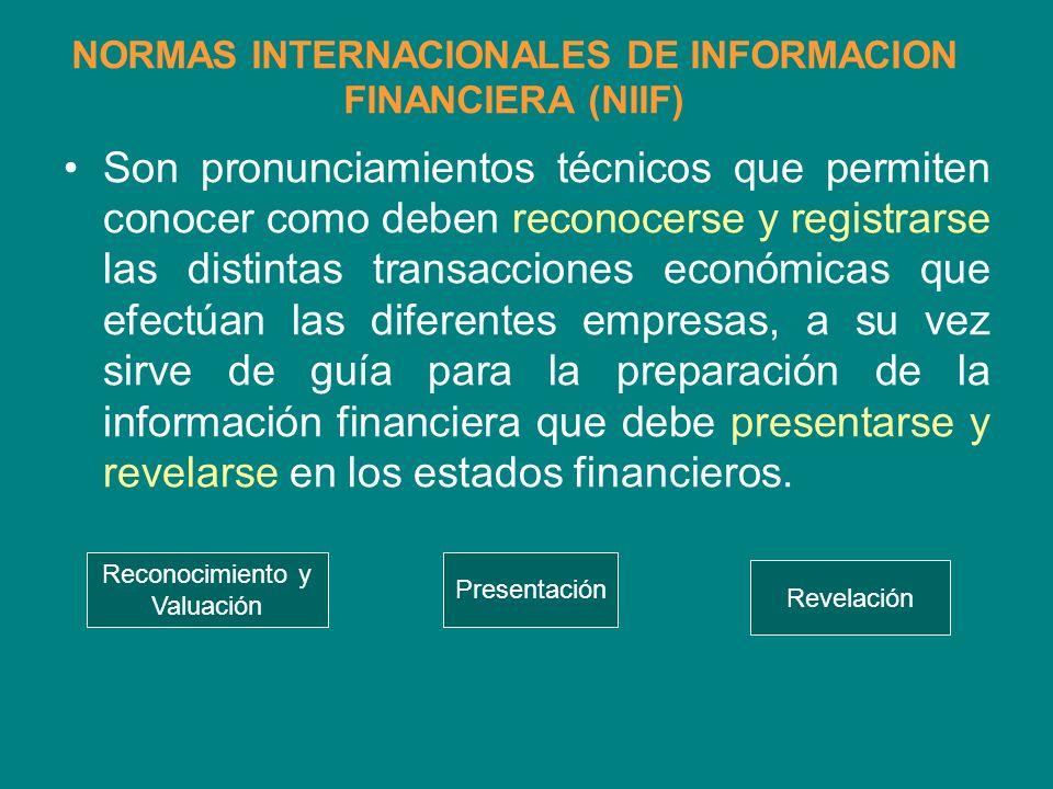 NORMAS INTERNACIONALES DE INFORMACION FINANCIERA (NIIF) Son pronunciamientos técnicos que permiten conocer como deben reconocerse y registrarse las di