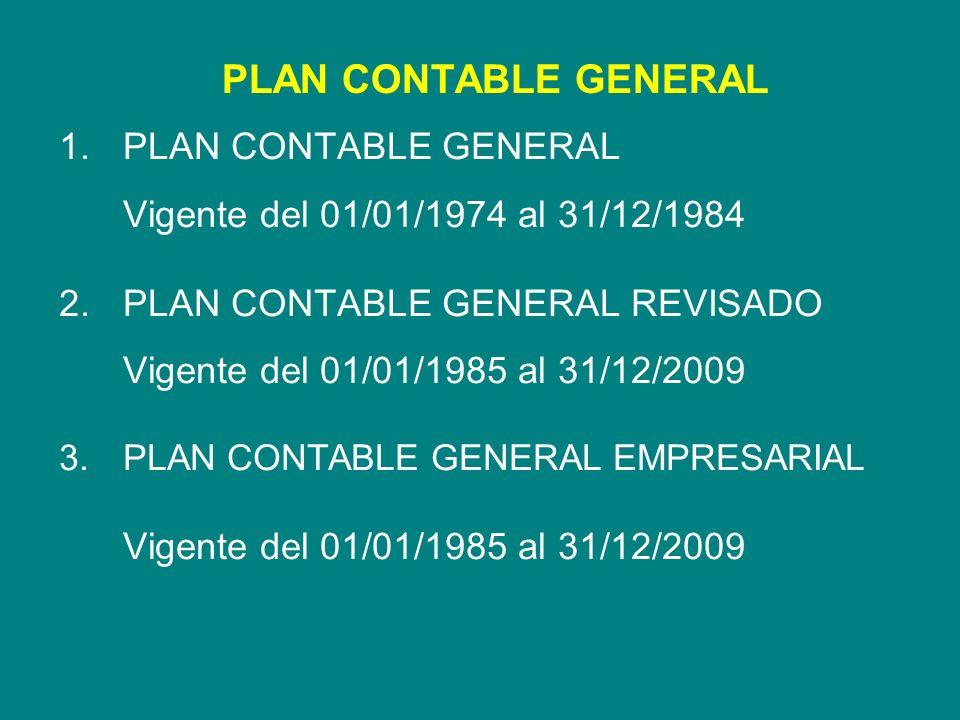 PLAN CONTABLE GENERAL 1.PLAN CONTABLE GENERAL Vigente del 01/01/1974 al 31/12/1984 2.PLAN CONTABLE GENERAL REVISADO Vigente del 01/01/1985 al 31/12/20
