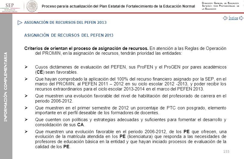 Índice Proceso para la actualización del Plan Estatal de Fortalecimiento de la Educación Normal D IRECCIÓN G ENERAL DE E DUCACIÓN S UPERIOR PARA P ROF