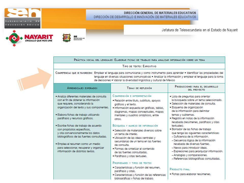 DIRECCIÓN GENERAL DE MATERIALES EDUCATIVOS DIRECCIÓN DE DESARROLLO E INNOVACIÓN DE MATERIALES EDUCATIVOS Jefatura de Telesecundaria en el Estado de Na