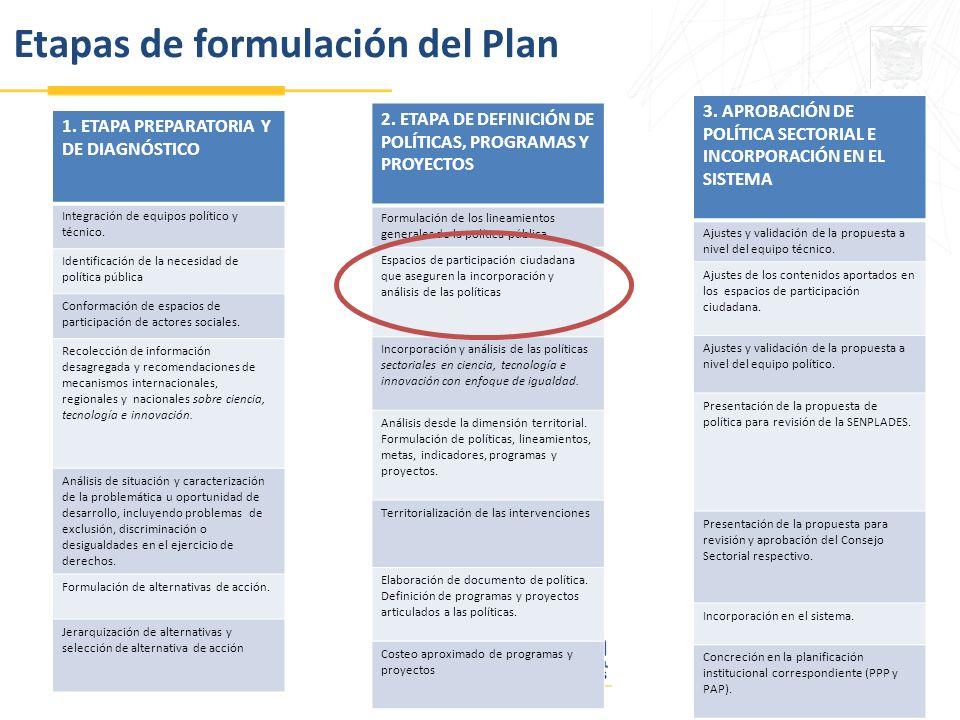 1.ETAPA PREPARATORIA Y DE DIAGNÓSTICO Integración de equipos político y técnico.