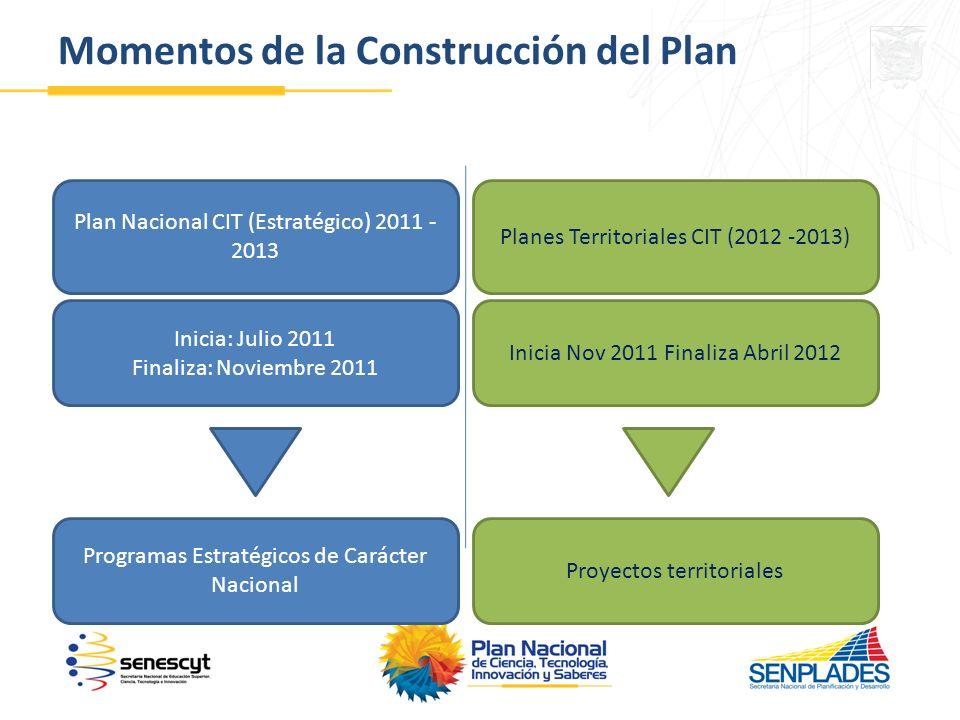 Momentos de la Construcción del Plan Plan Nacional CIT (Estratégico) 2011 - 2013 Inicia: Julio 2011 Finaliza: Noviembre 2011 Planes Territoriales CIT (2012 -2013) Inicia Nov 2011 Finaliza Abril 2012 Programas Estratégicos de Carácter Nacional Proyectos territoriales