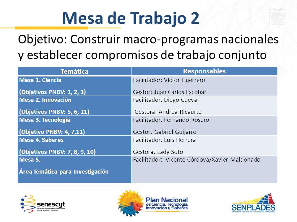 Mesa de Trabajo 2 Objetivo: Construir macro-programas nacionales y establecer compromisos de trabajo conjunto TemáticaResponsables Mesa 1.