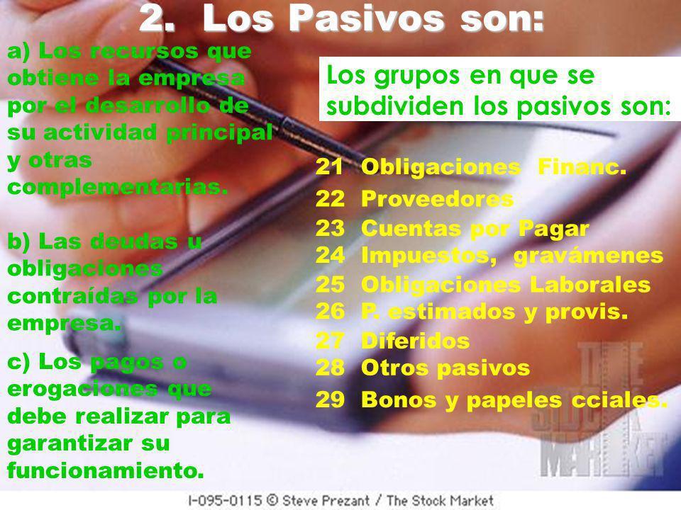 2.Los Pasivos son: b) Las deudas u obligaciones contraídas por la empresa.