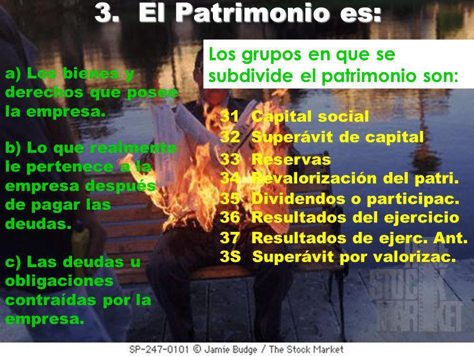 3.El Patrimonio es: b) Lo que realmente le pertenece a la empresa después de pagar las deudas.