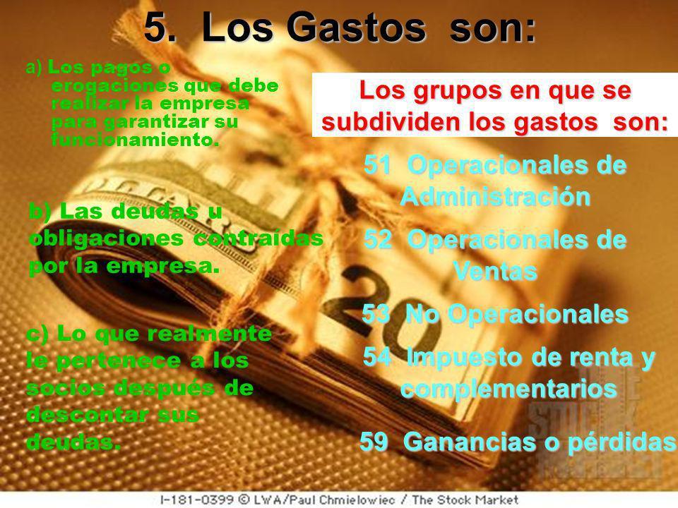 4. Los Ingresos son: b) Las deudas u obligaciones contraídas por la empresa. a) Los recursos que obtiene la empresa por el desarrollo de su actividad