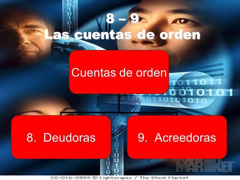 8 – 9 Las cuentas de orden Cuentas de orden 8. Deudoras 9. Acreedoras