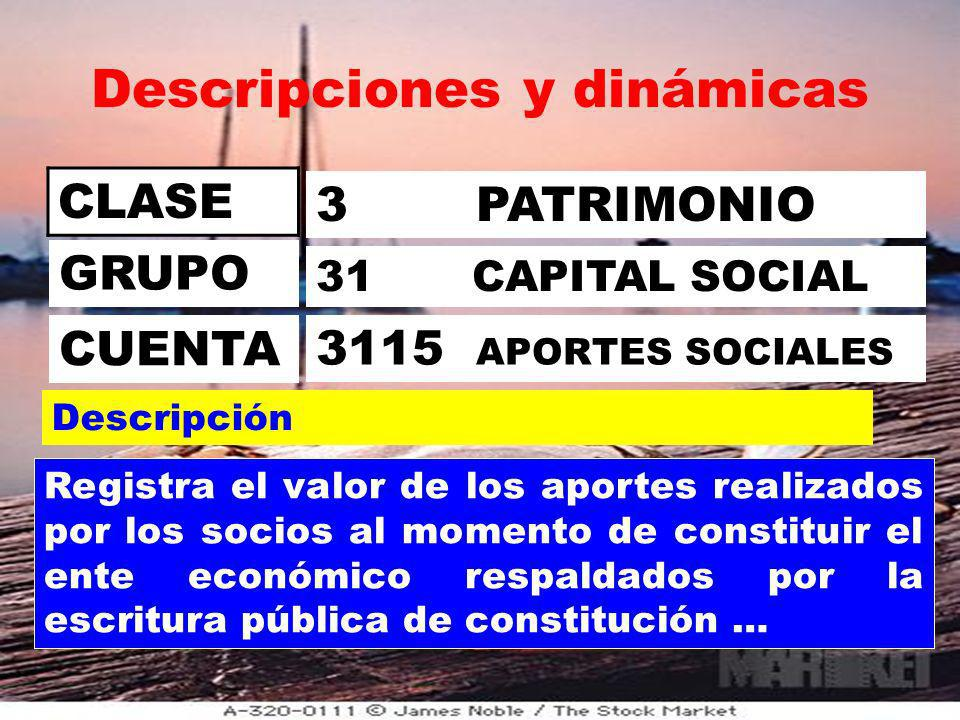 Descripciones y dinámicas CLASE 3 PATRIMONIO 31 CAPITAL SOCIAL 3115 APORTES SOCIALES GRUPO CUENTA Descripción Registra el valor de los aportes realizados por los socios al momento de constituir el ente económico respaldados por la escritura pública de constitución …
