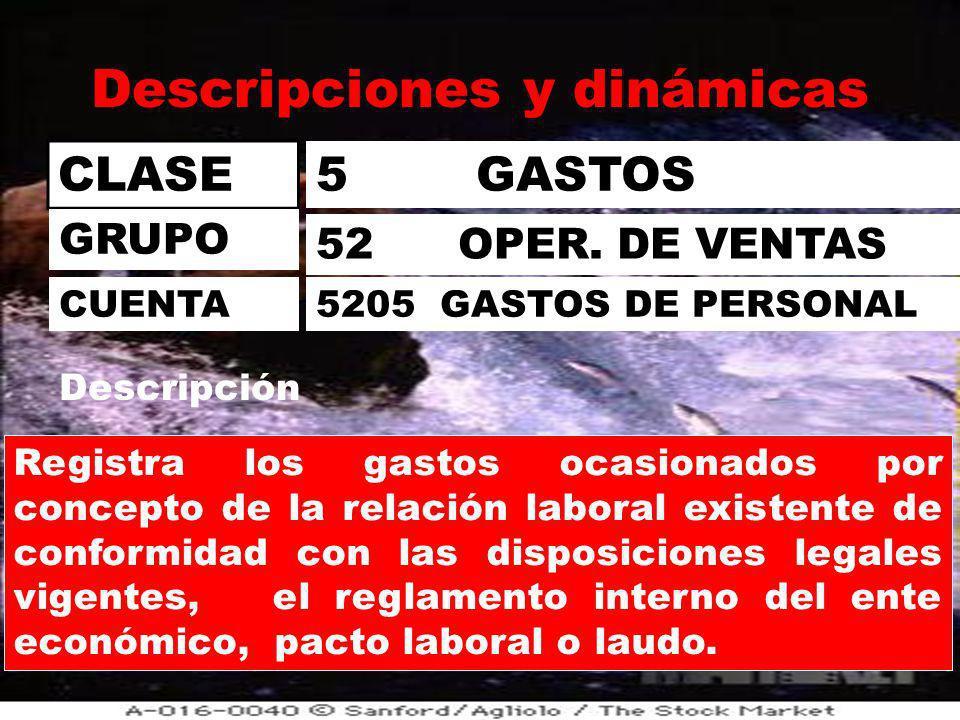 Descripciones y dinámicas CLASE 5 GASTOS 51 OPER. DE ADMON 5105 GASTOS DE PERSONAL GRUPO CUENTA Descripción Registra los gastos ocasionados por concep