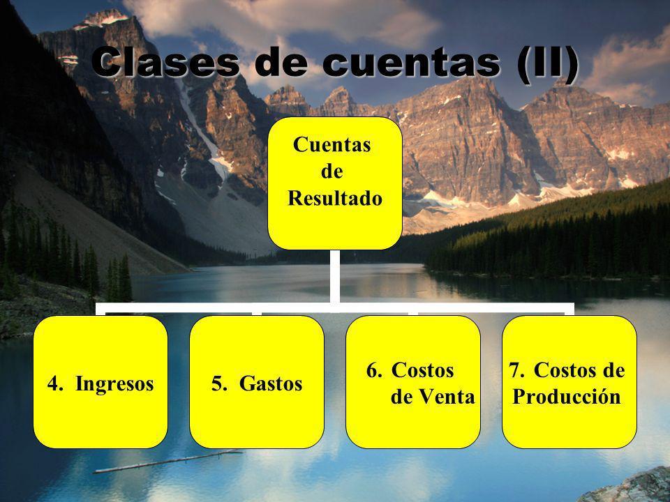 Clases de cuentas (I) Cuentas Reales o de Balance 1. Activo2. Pasivo3. Patrimonio