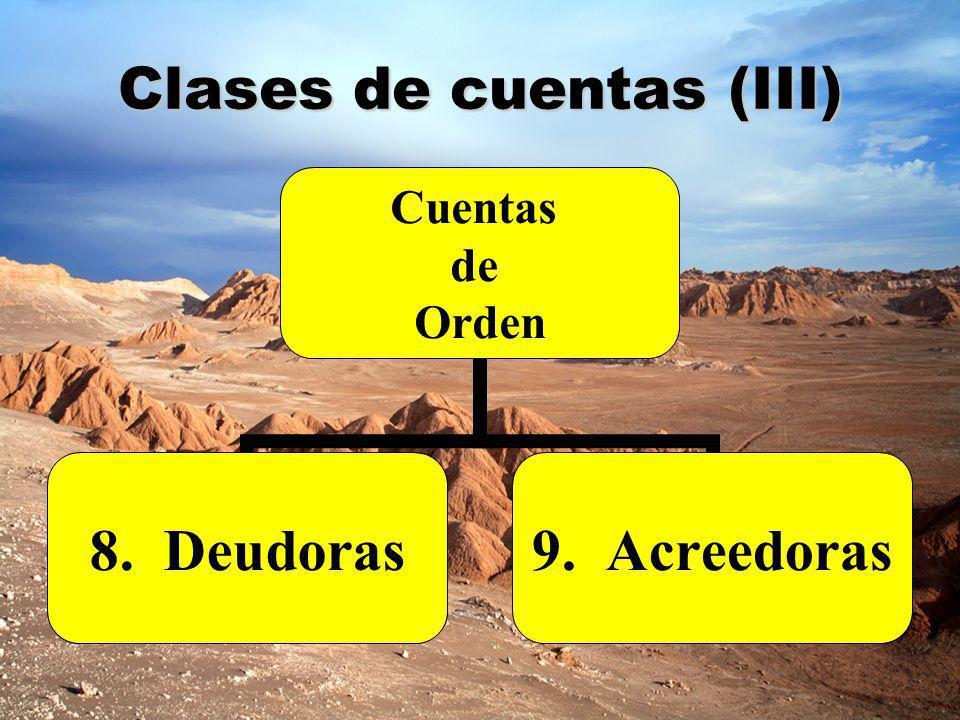 Cuentas de Orden 8. Deudoras9. Acreedoras Clases de cuentas (III)