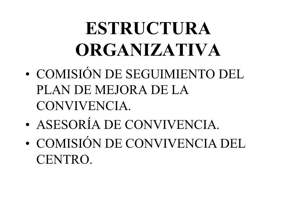 COMISIÓN DE CONVIVENCIA –Plan de trabajo.–Recursos humanos y materiales.