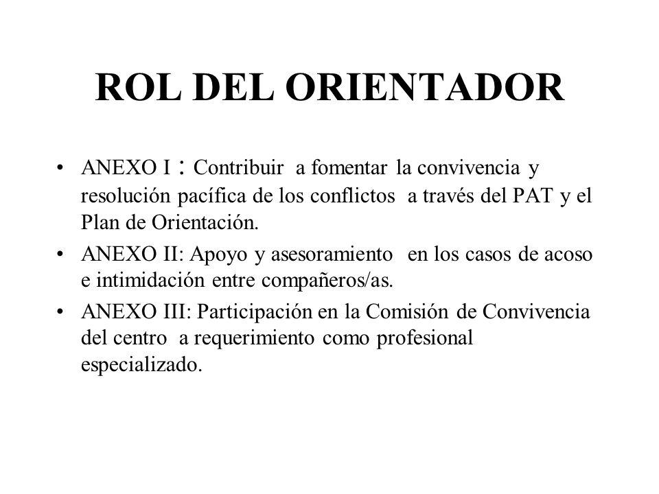 ROL DEL ORIENTADOR ANEXO I : Contribuir a fomentar la convivencia y resolución pacífica de los conflictos a través del PAT y el Plan de Orientación.