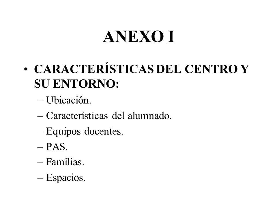 ANEXO I CARACTERÍSTICAS DEL CENTRO Y SU ENTORNO: –Ubicación.