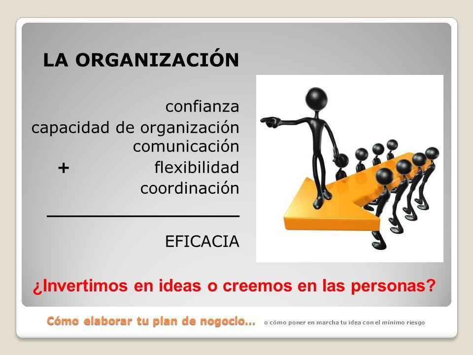 Cómo elaborar tu plan de nogocio… LA ORGANIZACIÓN confianza capacidad de organización comunicación + flexibilidad coordinación _________________ EFICA