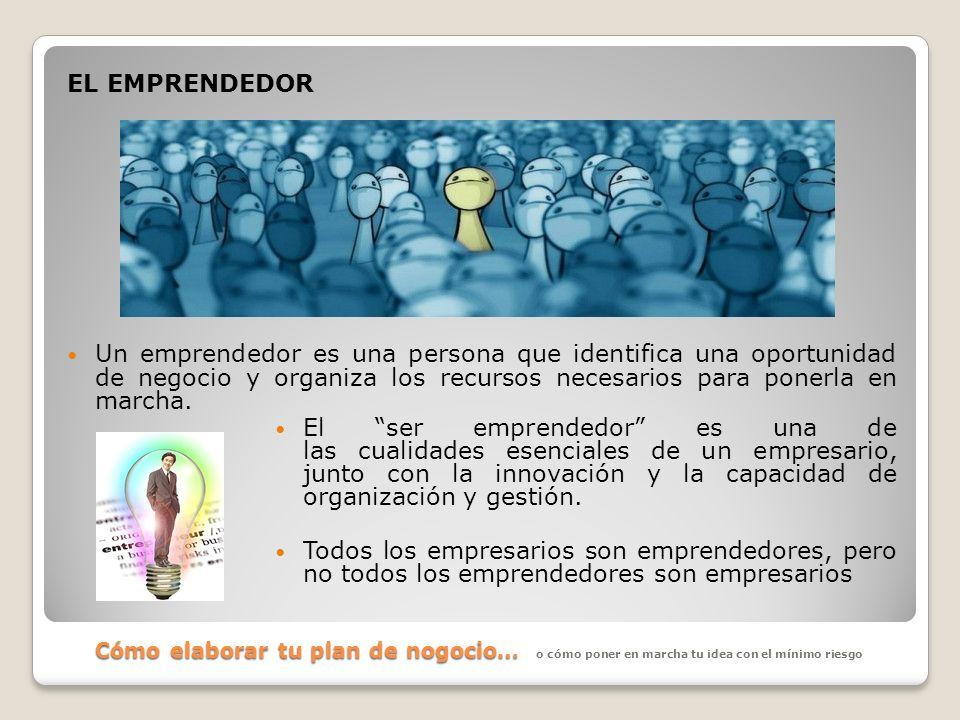 Cómo elaborar tu plan de nogocio… EL EMPRENDEDOR Un emprendedor es una persona que identifica una oportunidad de negocio y organiza los recursos neces