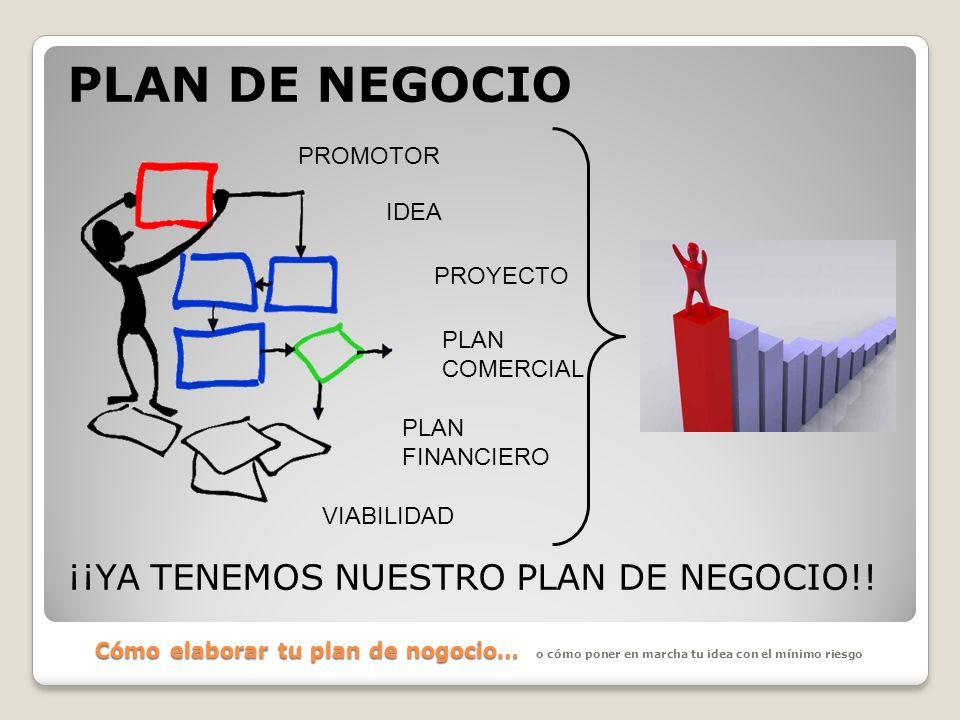 Cómo elaborar tu plan de nogocio… PLAN DE NEGOCIO ¡¡YA TENEMOS NUESTRO PLAN DE NEGOCIO!! o cómo poner en marcha tu idea con el mínimo riesgo PROMOTOR