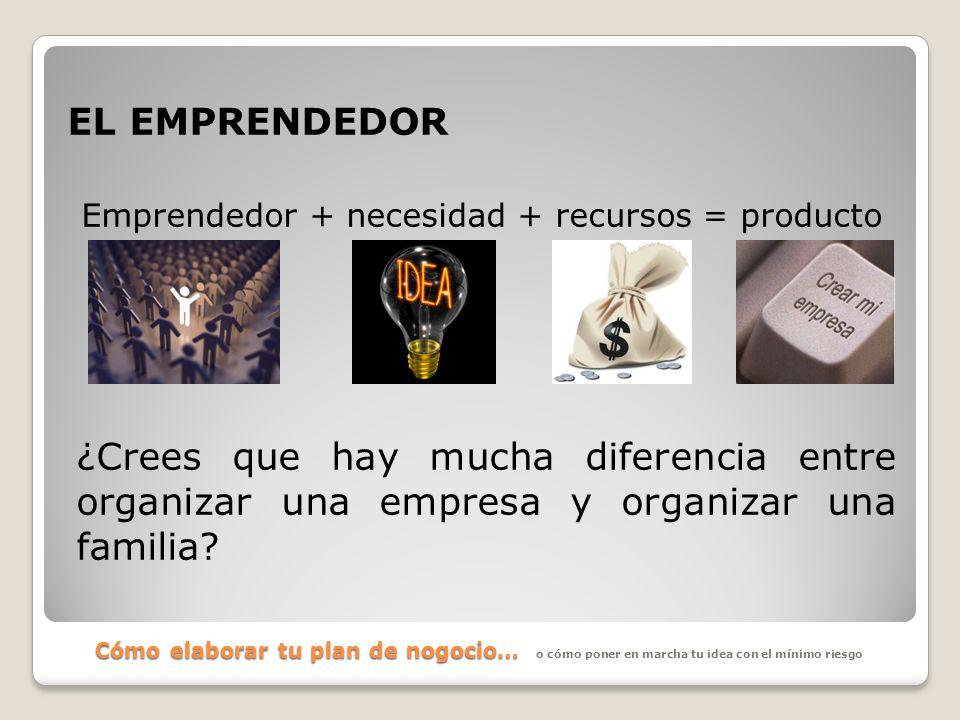 Cómo elaborar tu plan de nogocio… EL EMPRENDEDOR Emprendedor + necesidad + recursos = producto ¿Crees que hay mucha diferencia entre organizar una emp