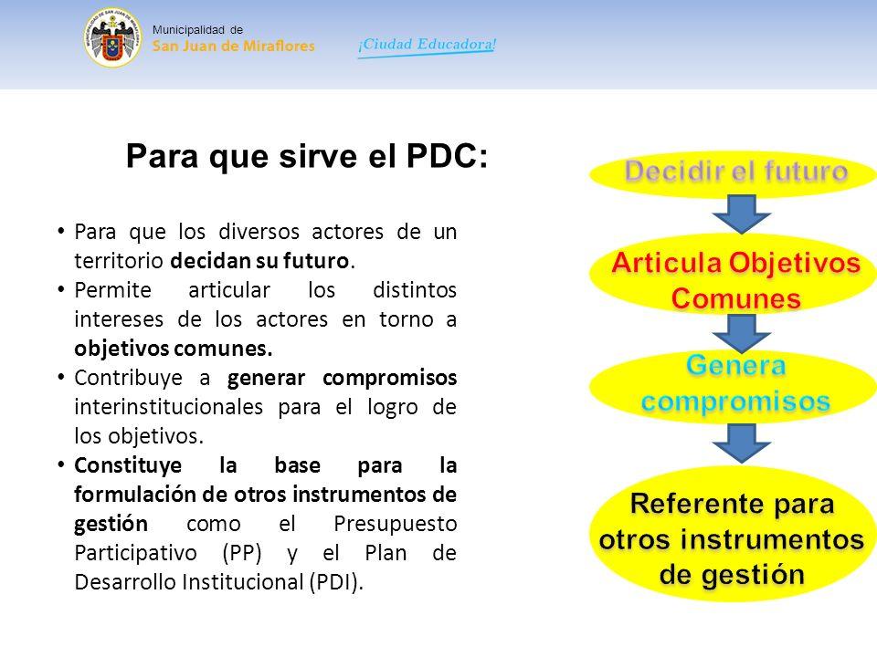 Municipalidad de LIDERAZGO Y PARTICIPACION: La Municipalidad tiene un rol de liderazgo en el proceso de su elaboración y ejecución.