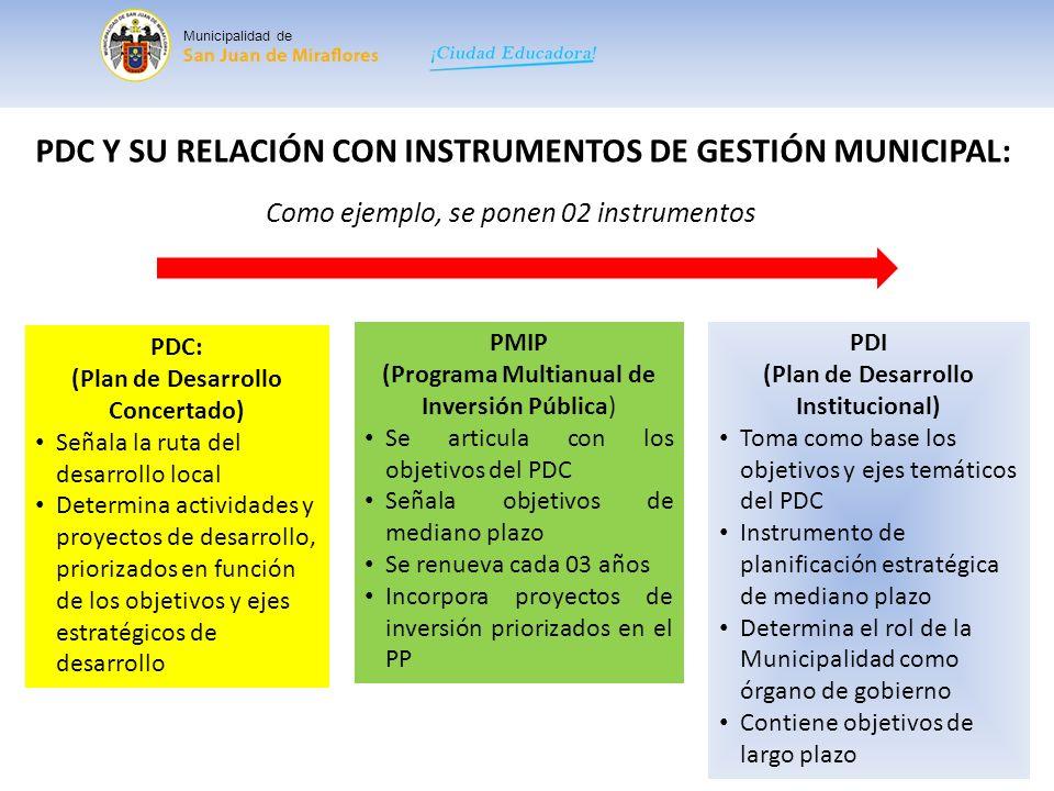 Municipalidad de Taller de actualización Relación con el Presupuesto por Resultados (PpR) Presentación del PDC