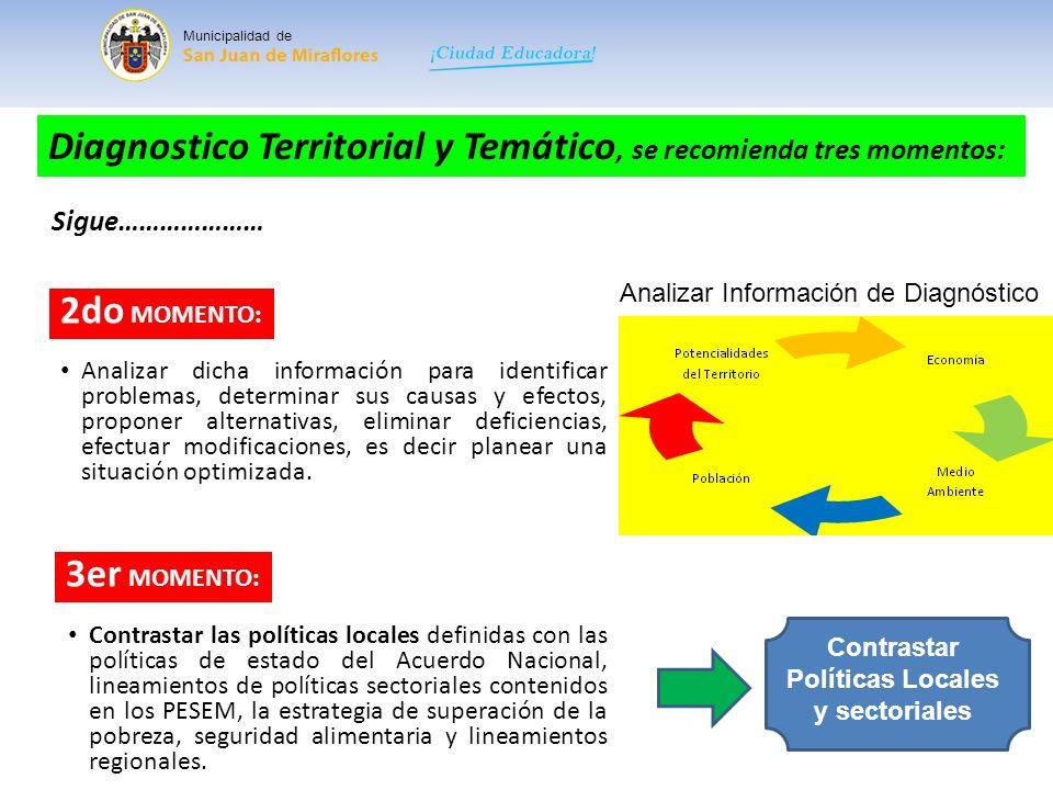 Paso 2: Revisar la Visión de Desarrollo: Es la representación de lo que debe ser en el futuro un ámbito territorial y responde a la pregunta.