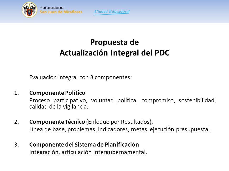 PLANLIDERES PERSONAS RECURSOSACCION LIDERESPERSONASRECURSOSACCION PLANPERSONASRECURSOSACCION PLANLIDERESRECURSOSACCION PLANLIDERESPERSONASACCION PLANLIDERESPERSONASRECURSOS SUEÑOS FRUSTACIÓN LENTITUD ANSIEDAD CONFUSIÓN EXITO MAPA ESTRATEGICO PARA LA REFLEXIÓN: