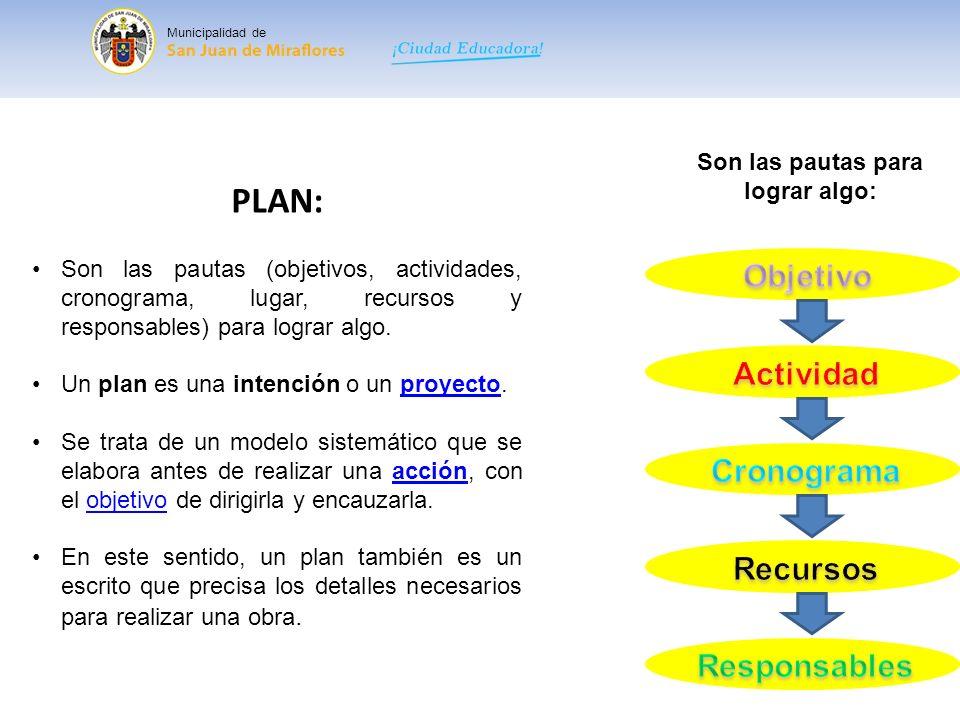Municipalidad de En el artículo IX del Titulo preliminar de la Ley Orgánica de Municipalidades, se establece que ……………..……… El Proceso de planeación local es integral, permanente y participativo.