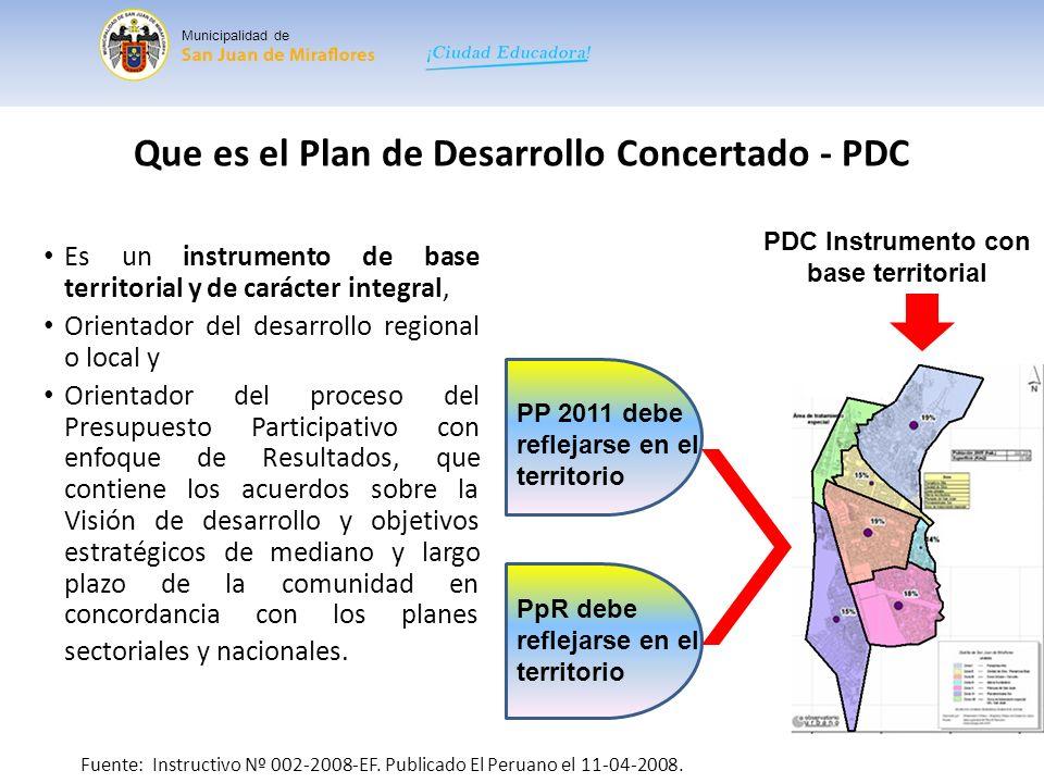 Municipalidad de MODELO DE GESTIÓN TERRITORIAL: Uno de los aspectos poco abordados en los planes de desarrollo es el referido a la gestión territorial.