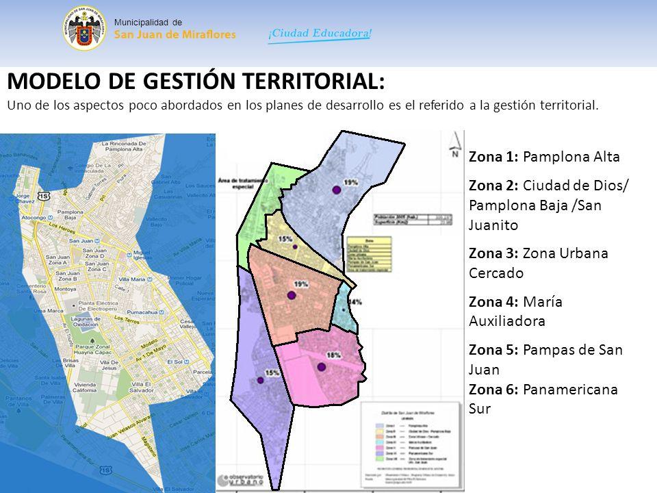 Marco normativo: 1.Constitución Política del Perú 2.Ley Nº 27783 de Bases de la Descentralización 3.Ley Nº 27867 Orgánica de Gobiernos Regionales 4.Ley Nº 27972 Orgánica de Municipalidades 5.Ley General del Sistema Nacional del Presupuesto 6.Ley Marco del Presupuesto Participativo 7.Reglamento de la Ley Marco del PP (DS-171-2003-EF) 8.Instructivo Nº 002-2008-EF/76.01 9.Resolución Directoral Nº 021-2008-EF/76.01 10.Ordenanza Regional o Municipal Municipalidad de