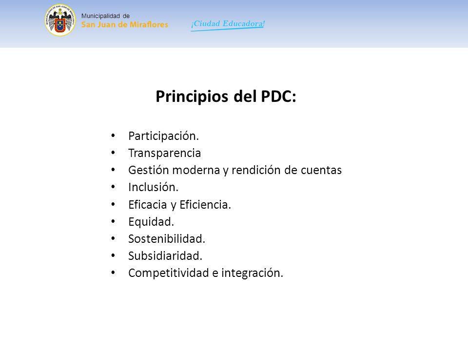 Contenido mínimo del PDC: 1.