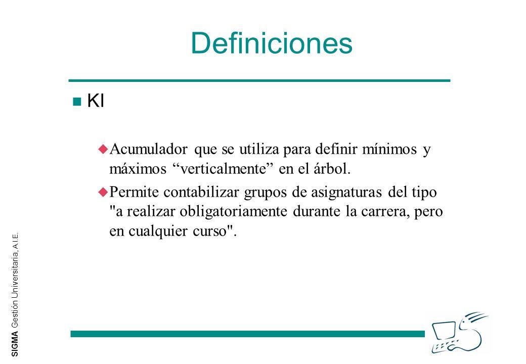 SIGMA Gestión Universitaria, A.I.E. Definiciones n KI u Acumulador que se utiliza para definir mínimos y máximos verticalmente en el árbol. u Permite