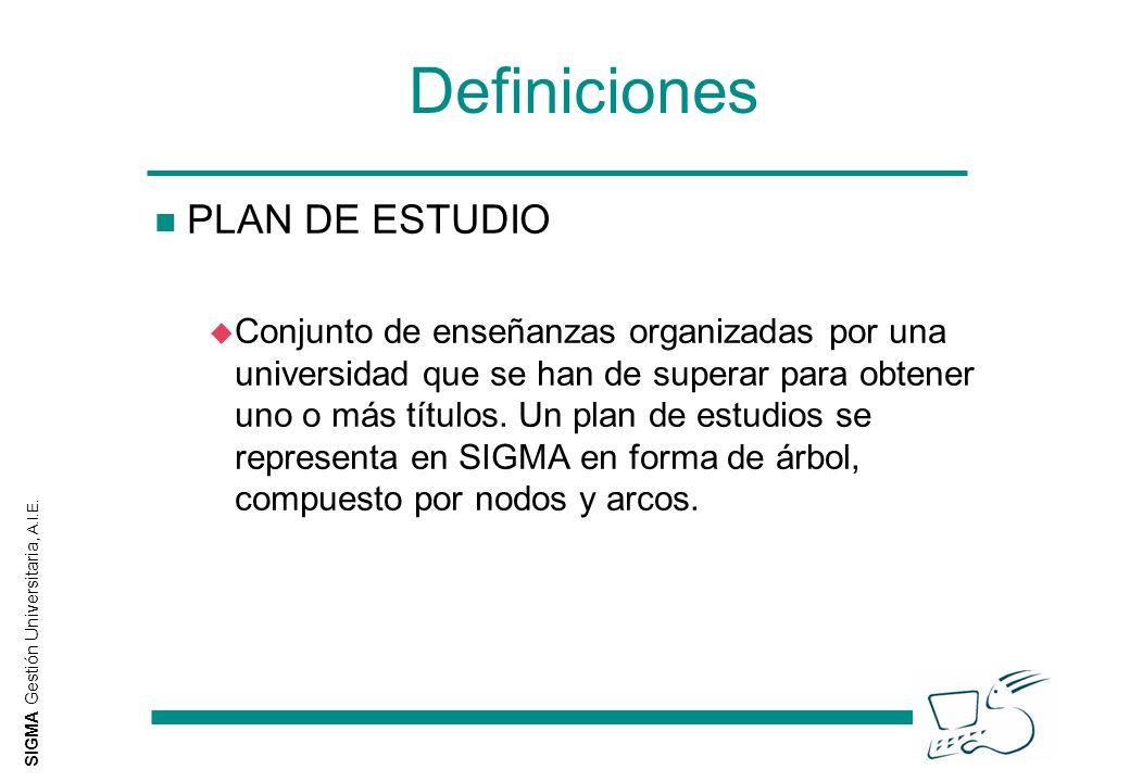 SIGMA Gestión Universitaria, A.I.E.Definiciones FORMATO DE EXPRESIÓN u obl1,obl2,...