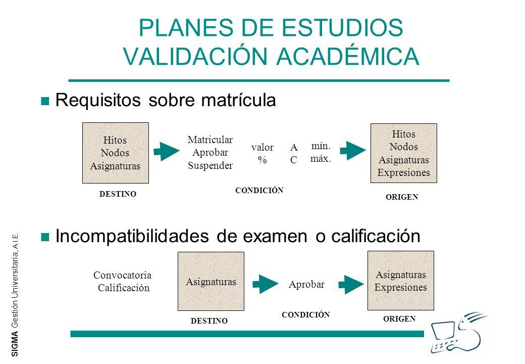 SIGMA Gestión Universitaria, A.I.E. n Requisitos sobre matrícula n Incompatibilidades de examen o calificación PLANES DE ESTUDIOS VALIDACIÓN ACADÉMICA