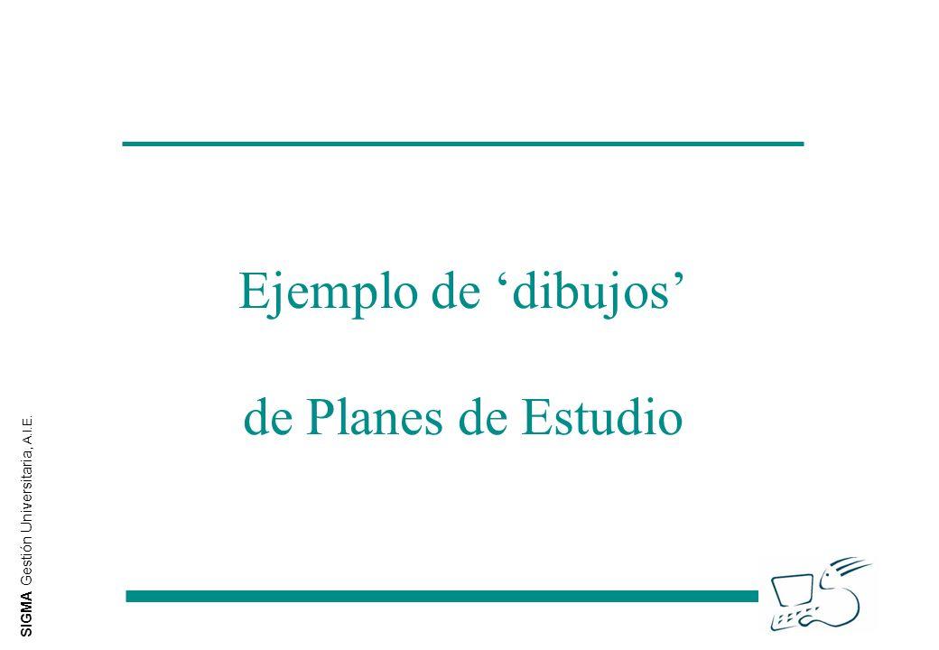 SIGMA Gestión Universitaria, A.I.E. Ejemplo de dibujos de Planes de Estudio