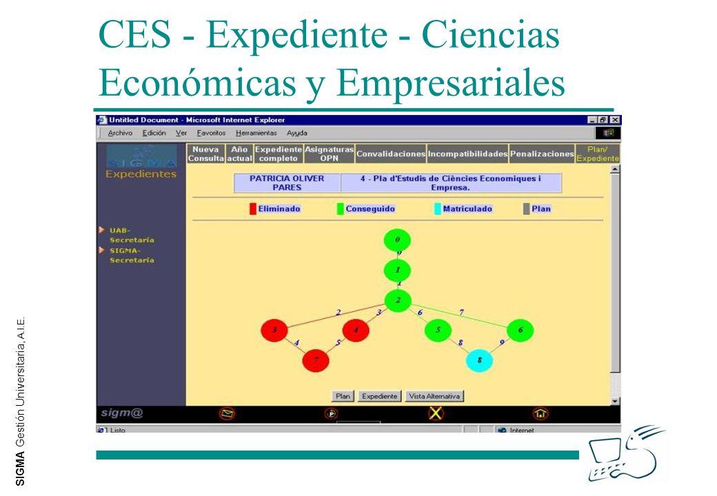 SIGMA Gestión Universitaria, A.I.E. CES - Expediente - Ciencias Económicas y Empresariales