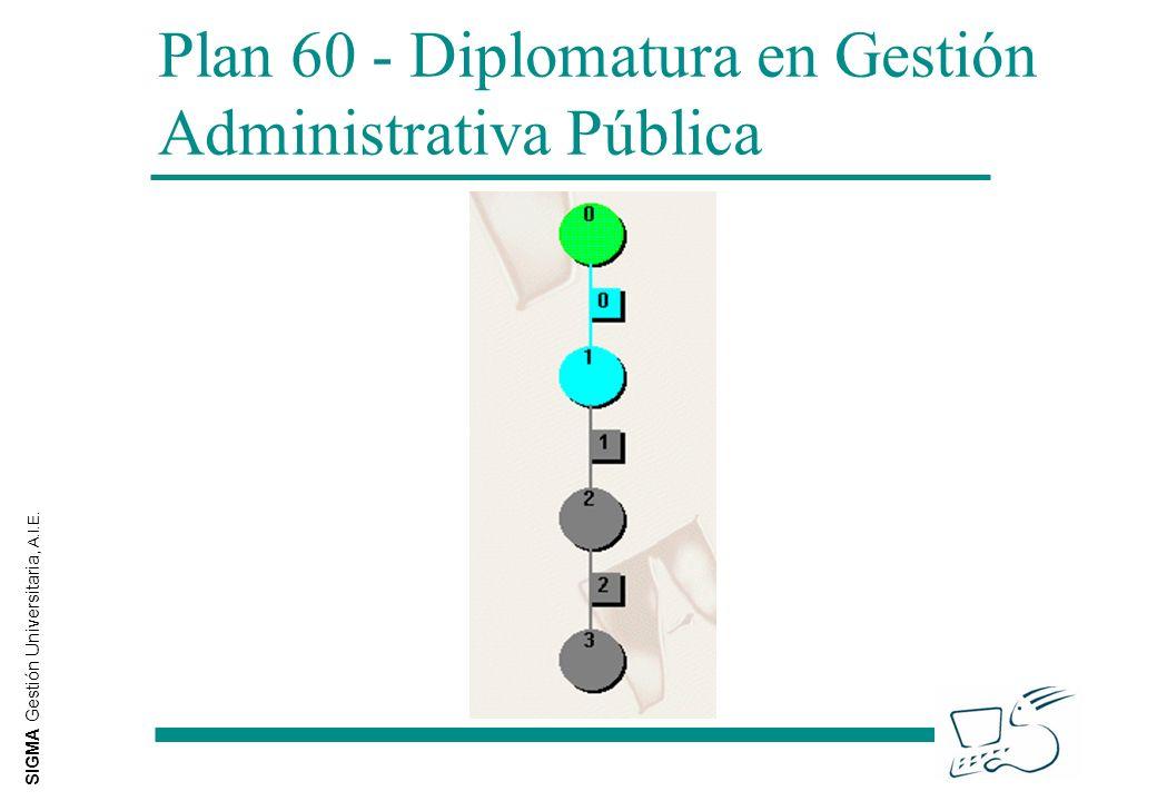 SIGMA Gestión Universitaria, A.I.E. Plan 60 - Diplomatura en Gestión Administrativa Pública