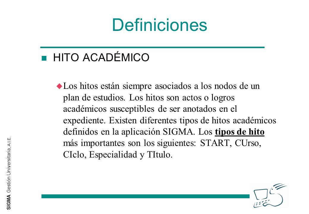 SIGMA Gestión Universitaria, A.I.E. Definiciones n HITO ACADÉMICO u Los hitos están siempre asociados a los nodos de un plan de estudios. Los hitos so