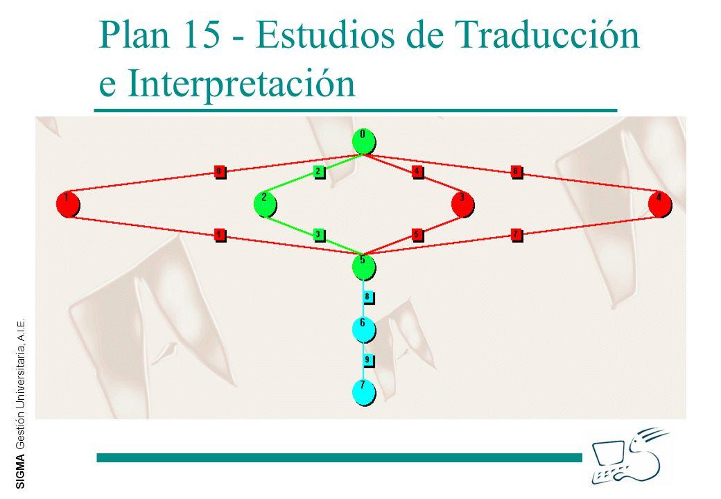 SIGMA Gestión Universitaria, A.I.E. Plan 15 - Estudios de Traducción e Interpretación