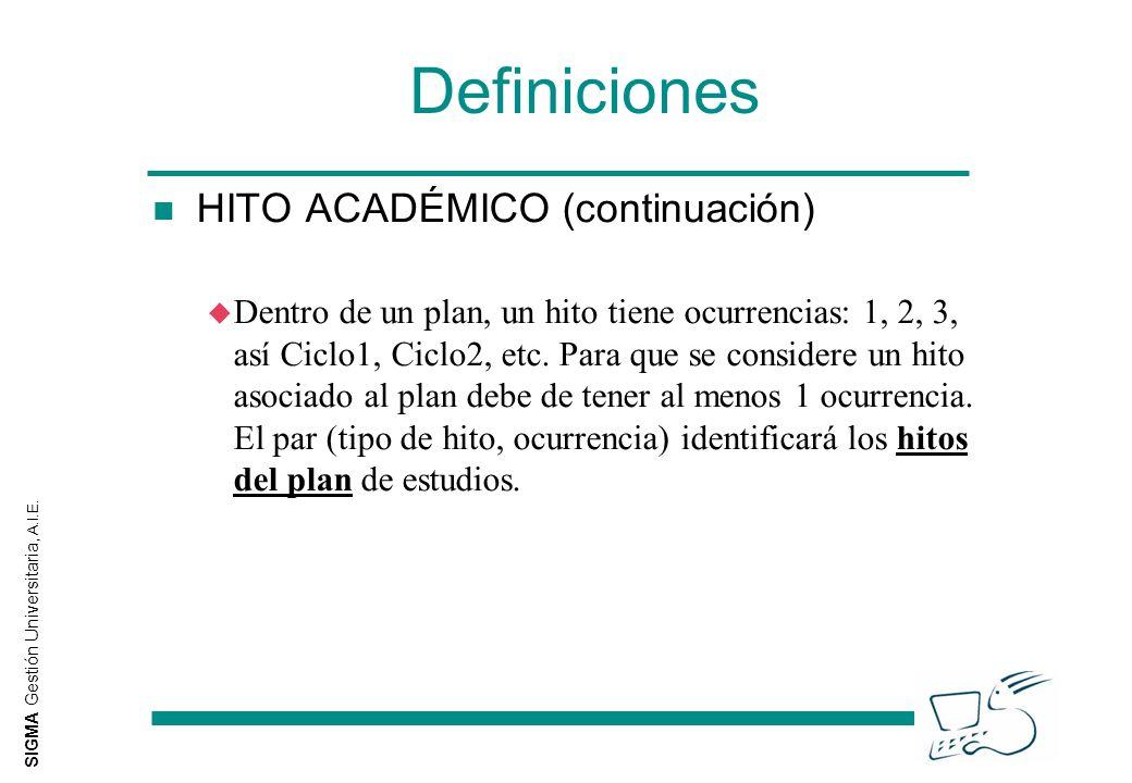 SIGMA Gestión Universitaria, A.I.E. Definiciones n HITO ACADÉMICO (continuación) u Dentro de un plan, un hito tiene ocurrencias: 1, 2, 3, así Ciclo1,