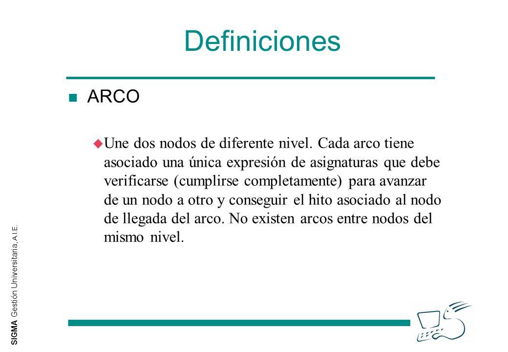 SIGMA Gestión Universitaria, A.I.E. Definiciones n ARCO u Une dos nodos de diferente nivel. Cada arco tiene asociado una única expresión de asignatura
