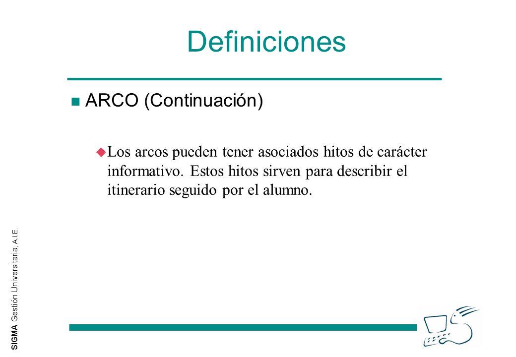 SIGMA Gestión Universitaria, A.I.E. Definiciones n ARCO (Continuación) u Los arcos pueden tener asociados hitos de carácter informativo. Estos hitos s